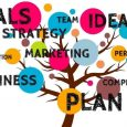 Importance Of Project Planning While Starting Any Business.